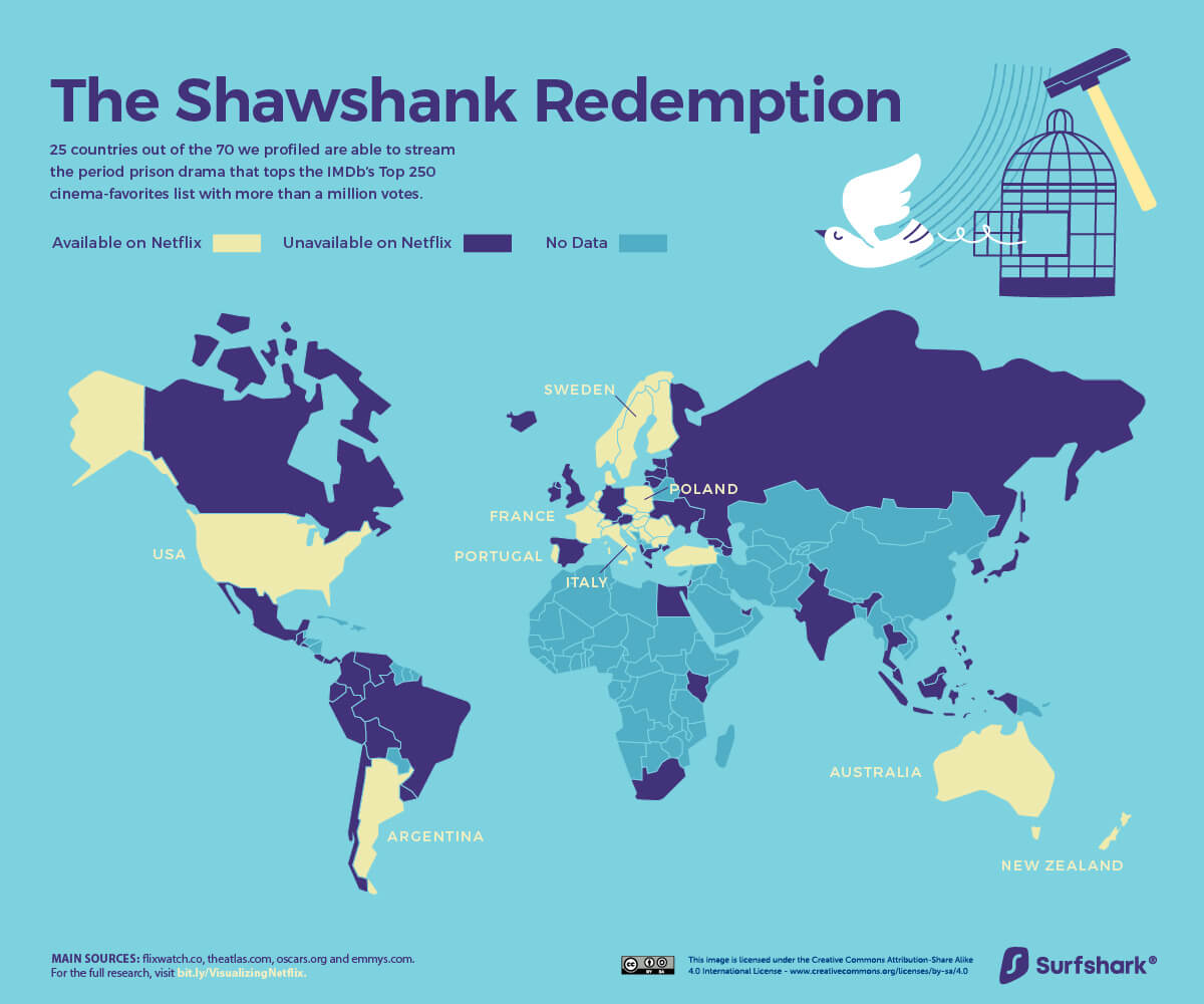 Mapa: Skazani na Shawshank (Netflix 6/2020)