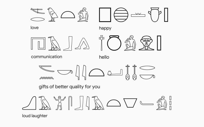 Przykładowe frazy zapisane egipskimi hieroglifami
