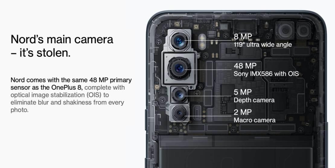 Kamery w OnePlus Nord 5G