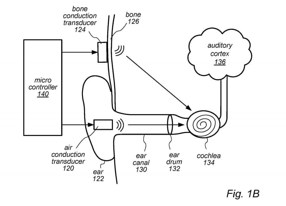Patent Apple'a - technologia przewodnictwa kostnego dla słuchawek