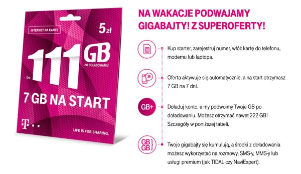 Nawet 222 GB internetu na kartę po doładowaniu!