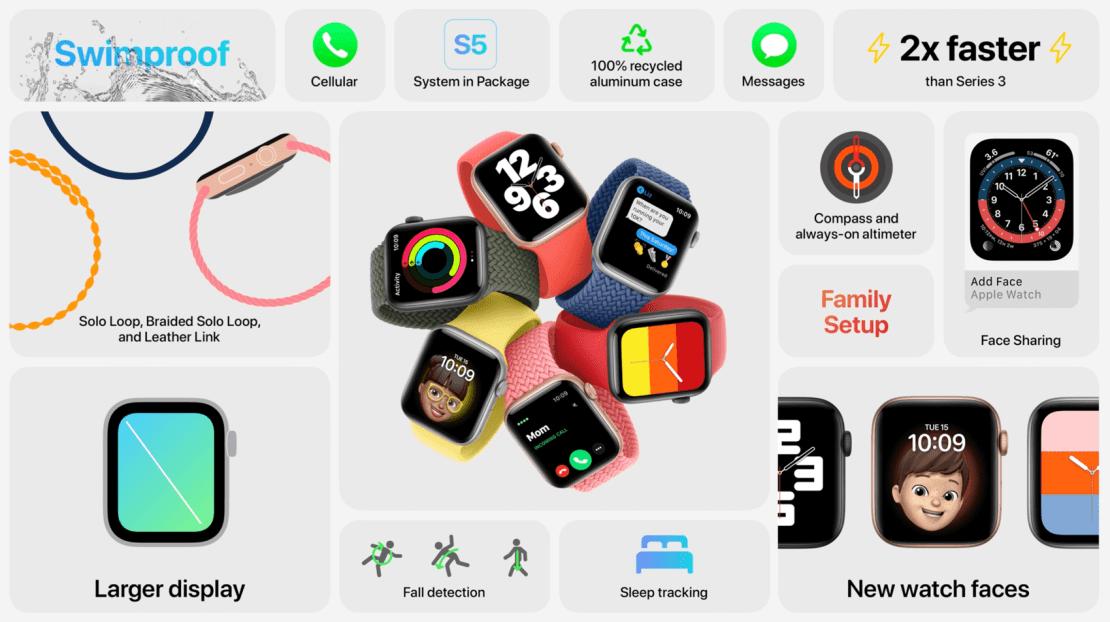 Apple Watch SE - podsumowanie
