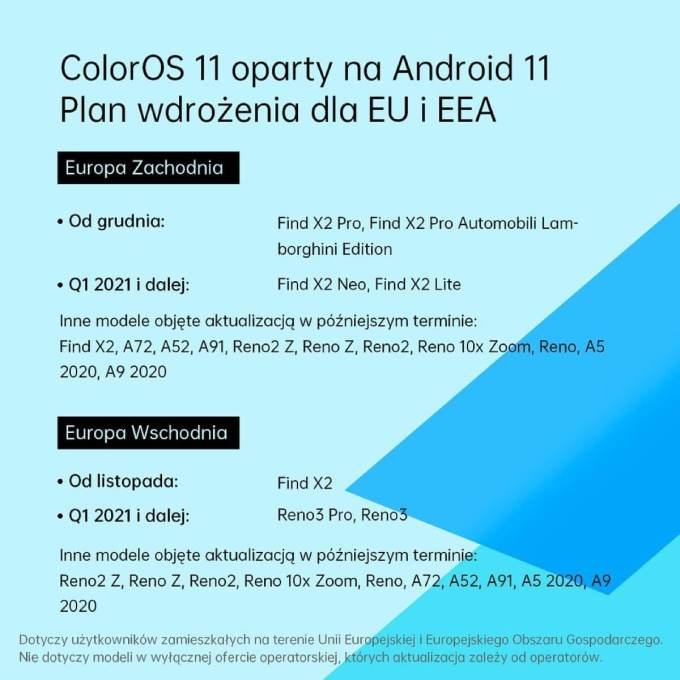 Harmonogram wdrożenia systemu ColorOS 11 w Europie