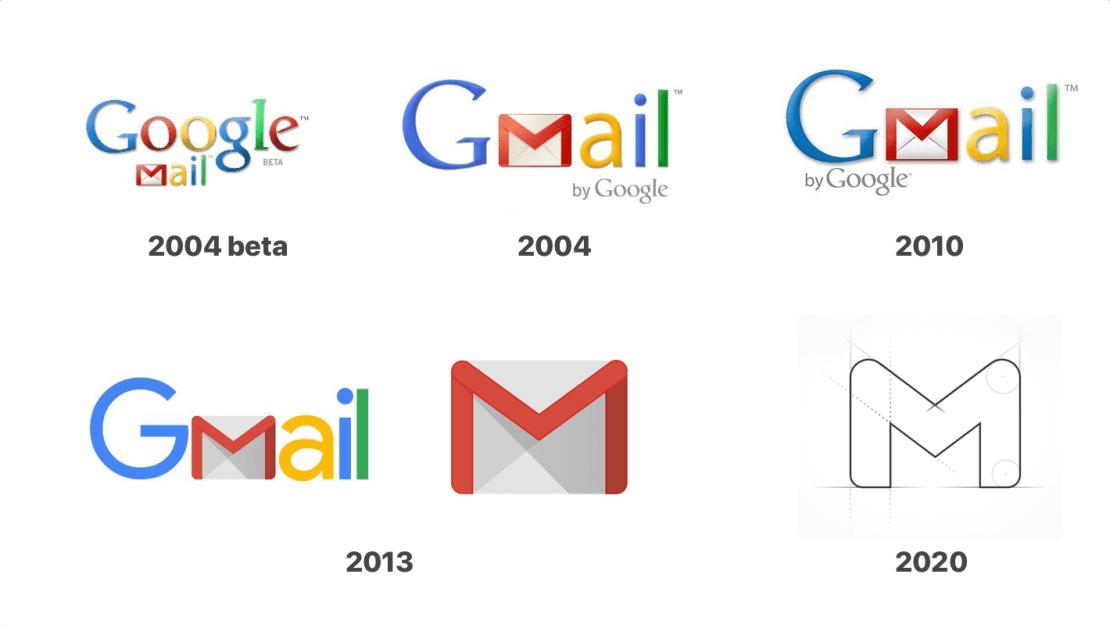 Historia logo usługi Gmail (od 2004 do 2020 r.)