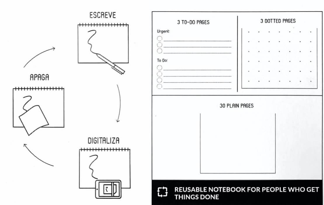 Infinitebook - notes wielokrotnego użytku - instrukcja