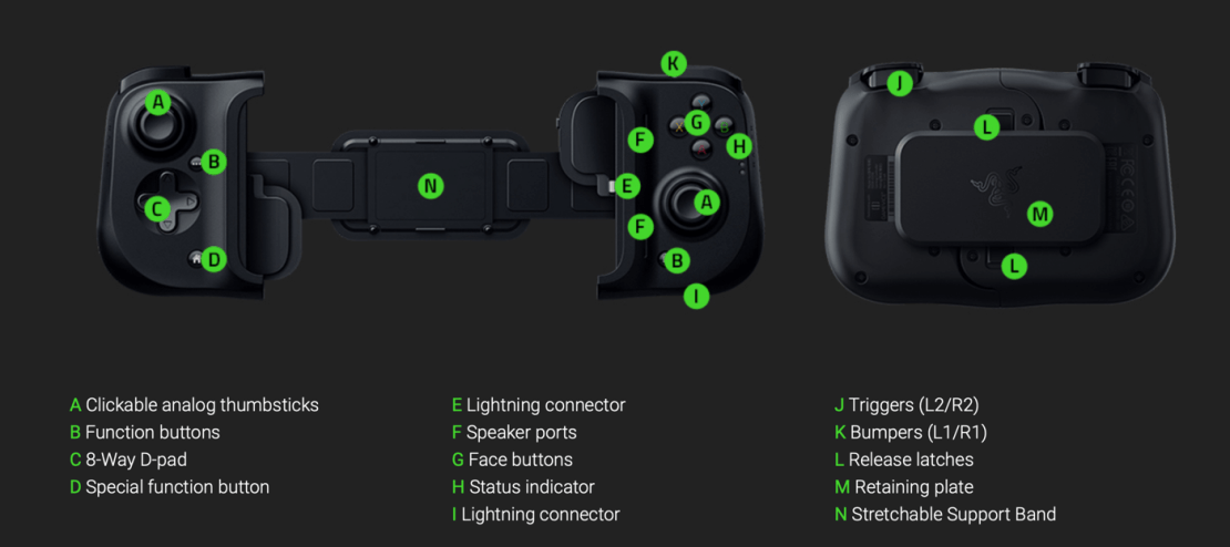 Opis elementów kontrolera Razer Kishi do iPhone'a