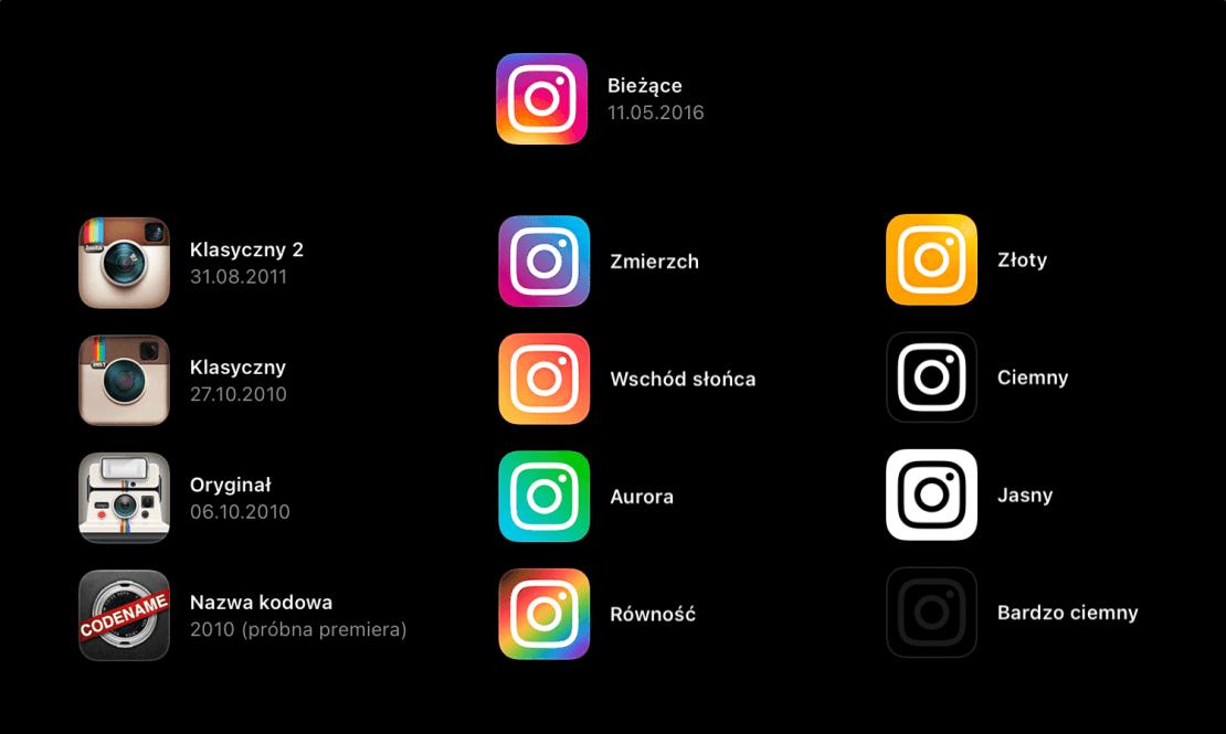 Ikony Instagram z okazji 10. urodzin (6 października 2020)