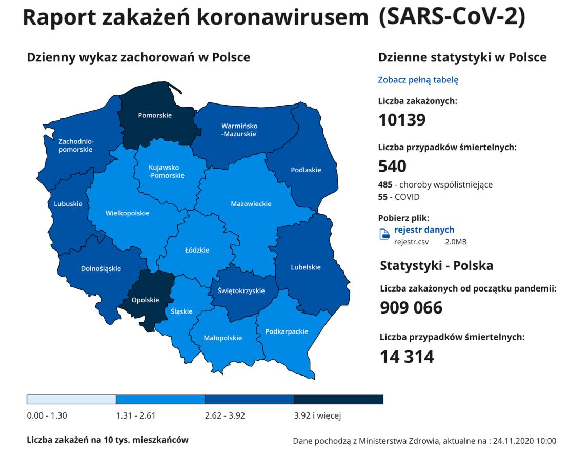Raport zakażeń COVID-19 w Polsce (mapa z 24 listopada 2020 r.)