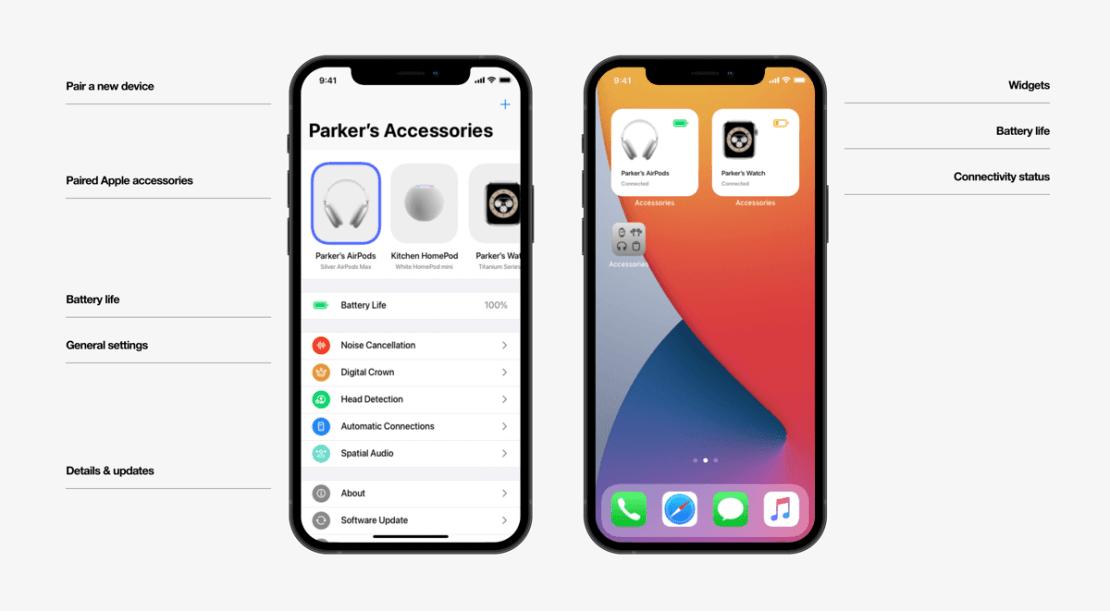 Koncepcja: widget dla aplikacji Akcesoria pod systemem iOS