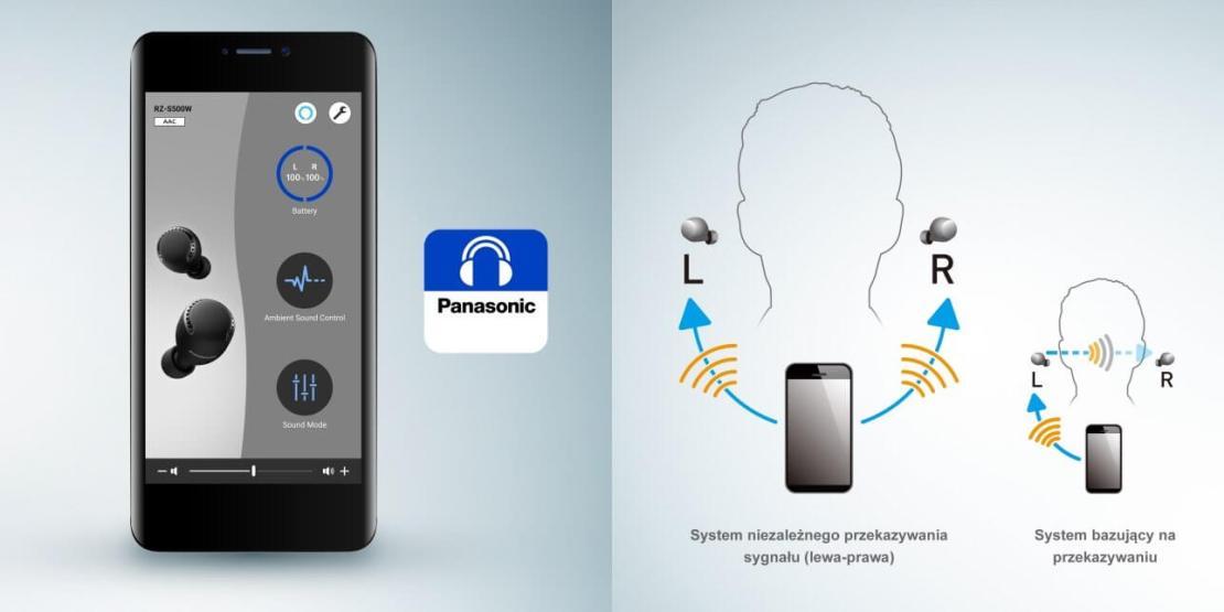 Ustawienia w apce i niezależne działanie w słuchawek RZ-S500W