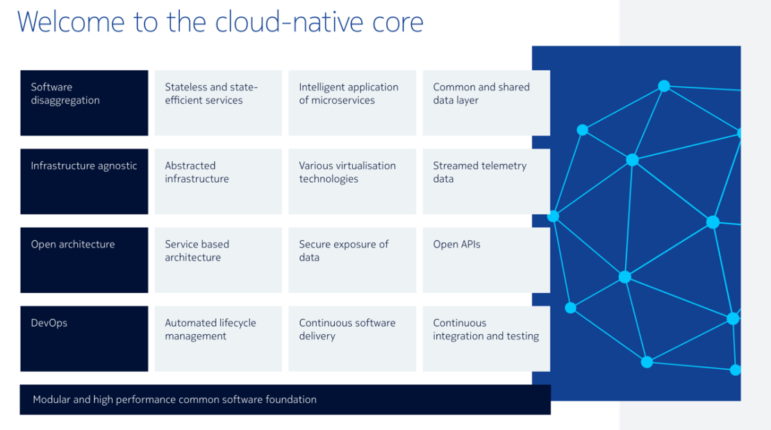 Nokia cloud native core (5G)