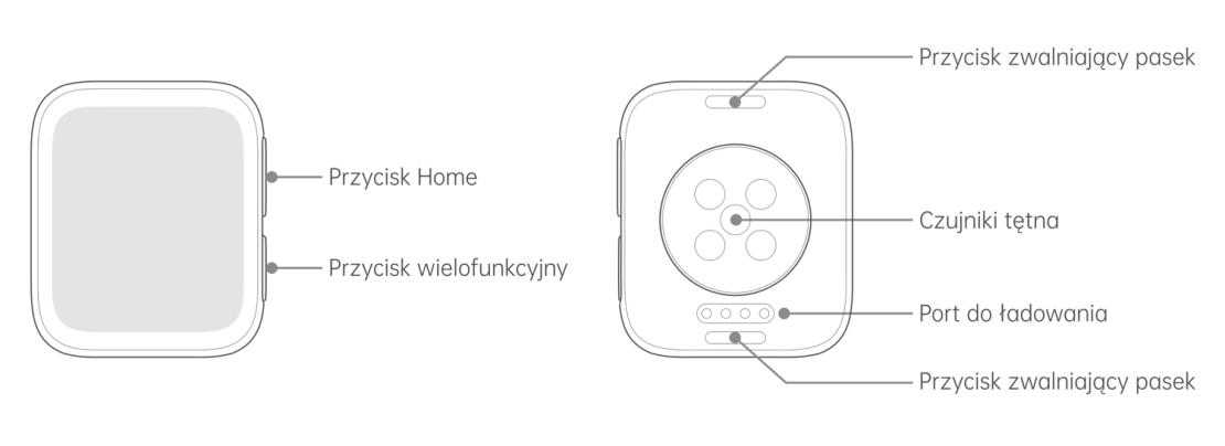 Lokalizacja przycisków w zegarku Oppo Watch