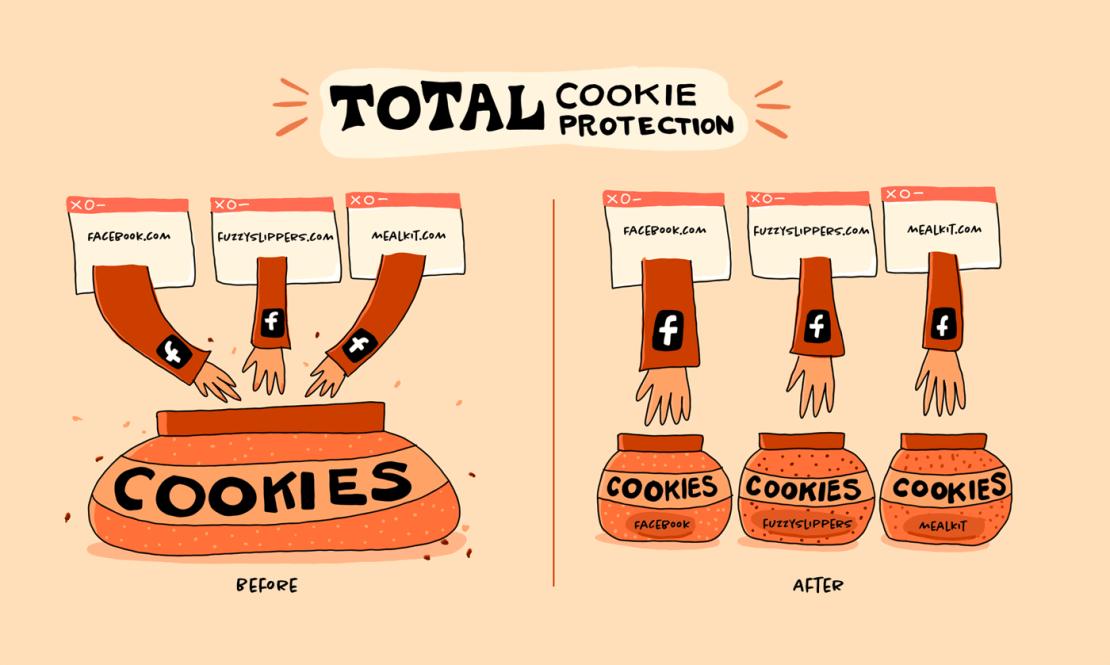 """Firefox 86 z funkcją """"Total Cookie Protection"""""""