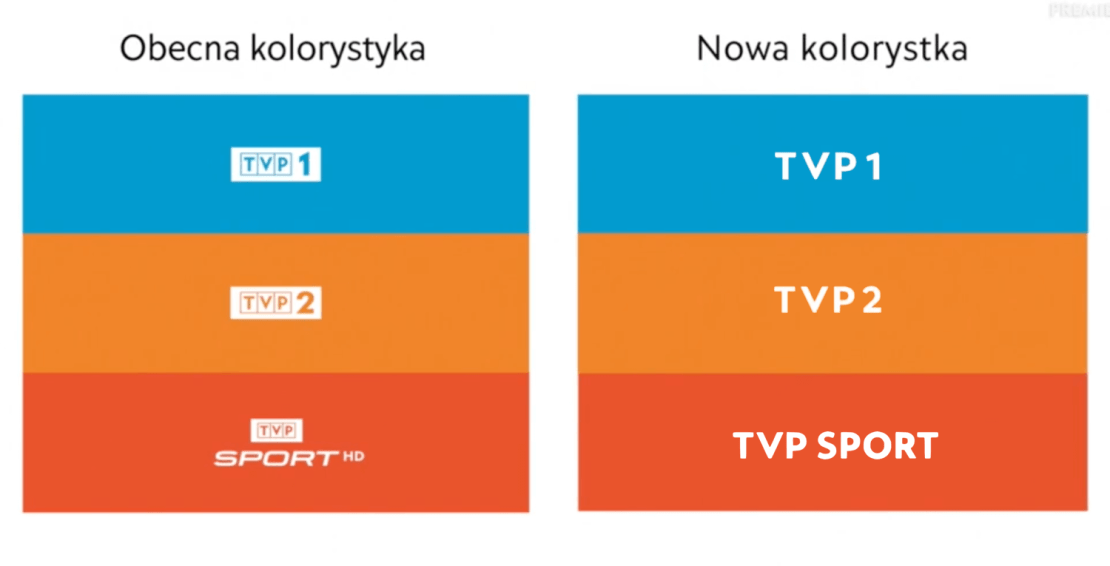 Nowa oprawa, logo i kolorystyka TVP1, TVP2 i TVP Sport (2021)