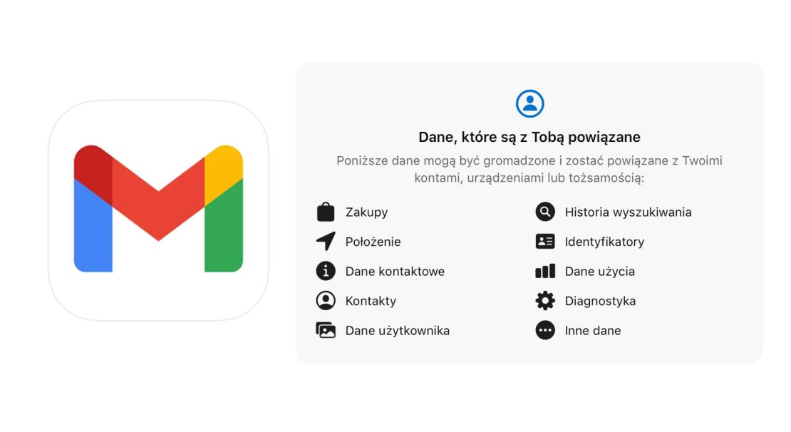 Etykieta prywatności aplikacji Gmail na iOS (1 marca 2021 r.)