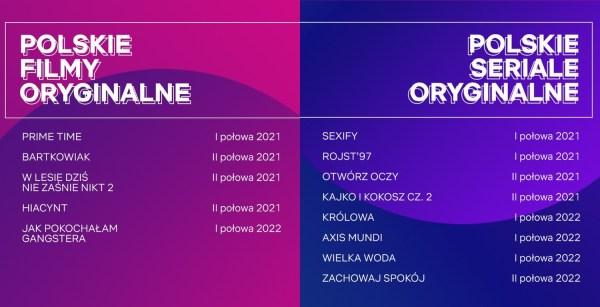 Polskie filmy i seriale oryginalne serwisu Netflix w 2021 i 2022 roku – lista