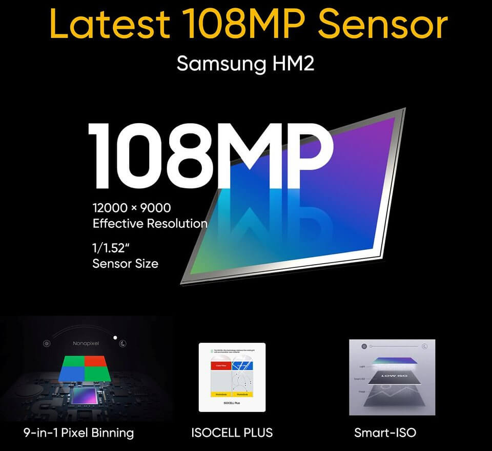 realme 108 MP Sensor