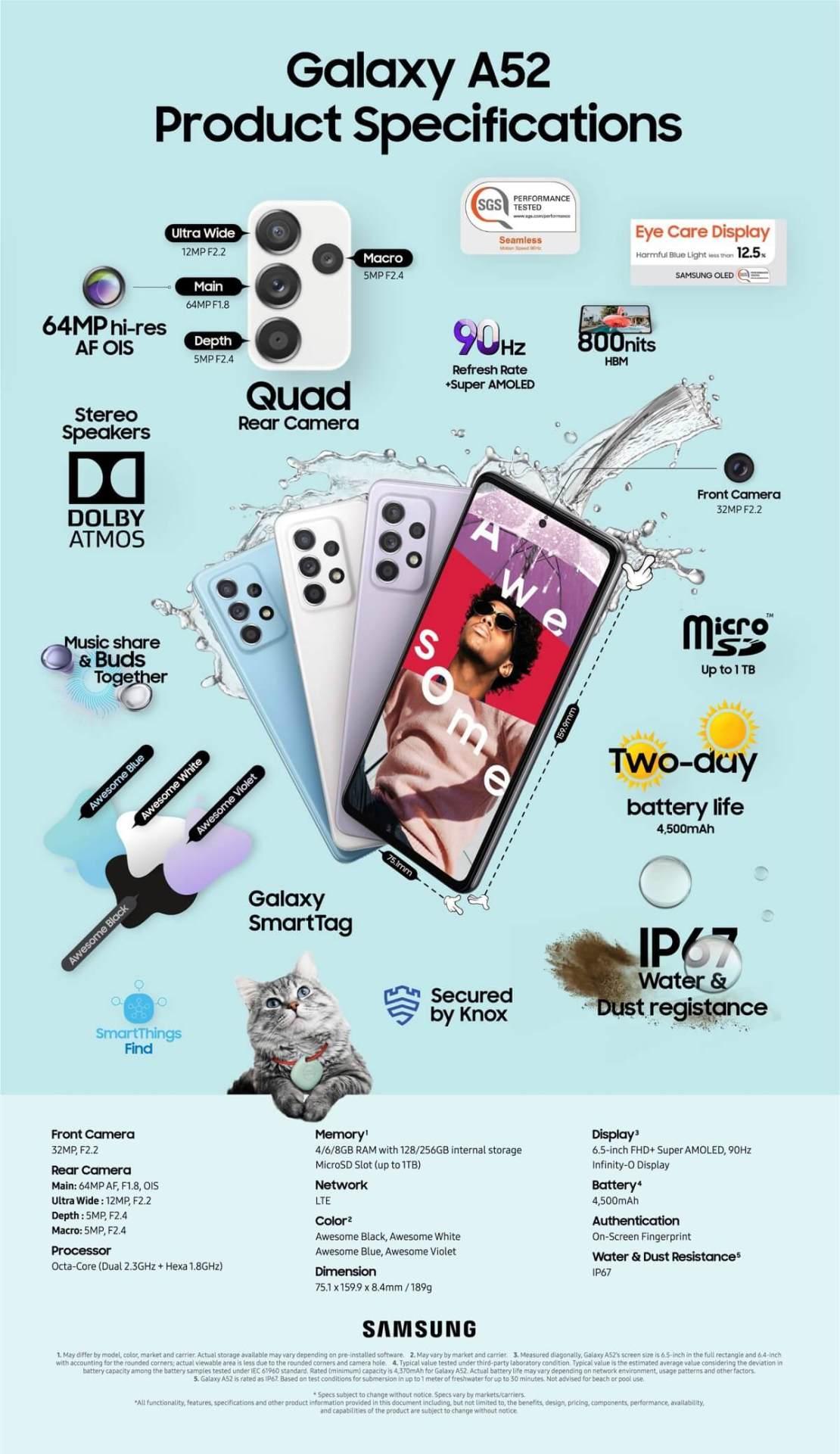 Specyfikacja Samsunga Galaxy A52