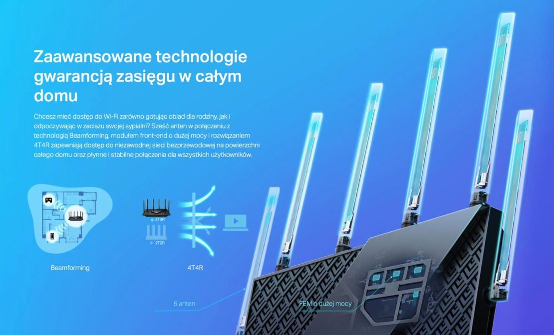 Technologie zwiększające zasięg routera Archer AX73