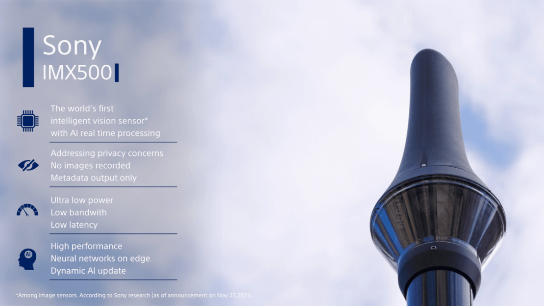 """Sony IMX500 - pilotaż programu """"inteligentne miasta"""" w Rzymie (czerwiec 2021)"""