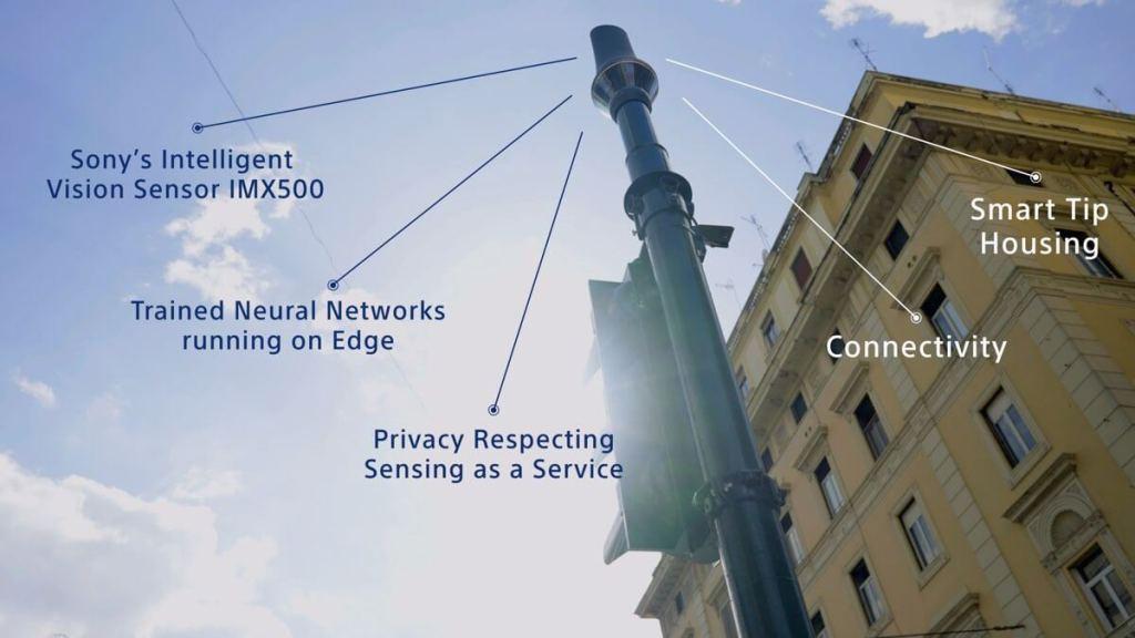 """Sony współuczestniczy w realizowanych w Rzymie próbnych projektach """"inteligentnego miasta"""""""