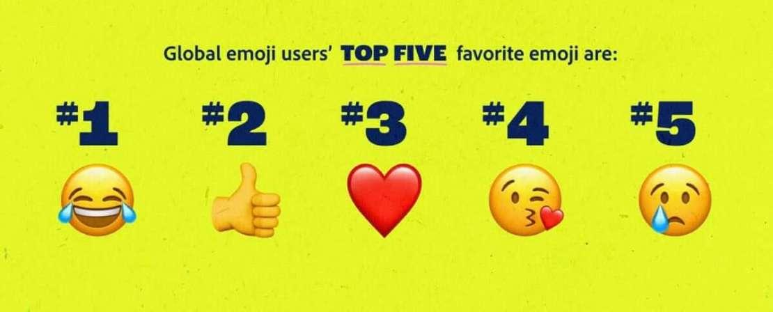 TOP 5 najpopularniejszych Emoji na świecie w 2021 roku