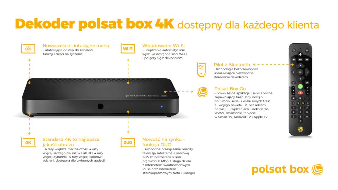Dekoder polsat box 4K - opis funkcji dekodera i nowego pilota Bluetooth