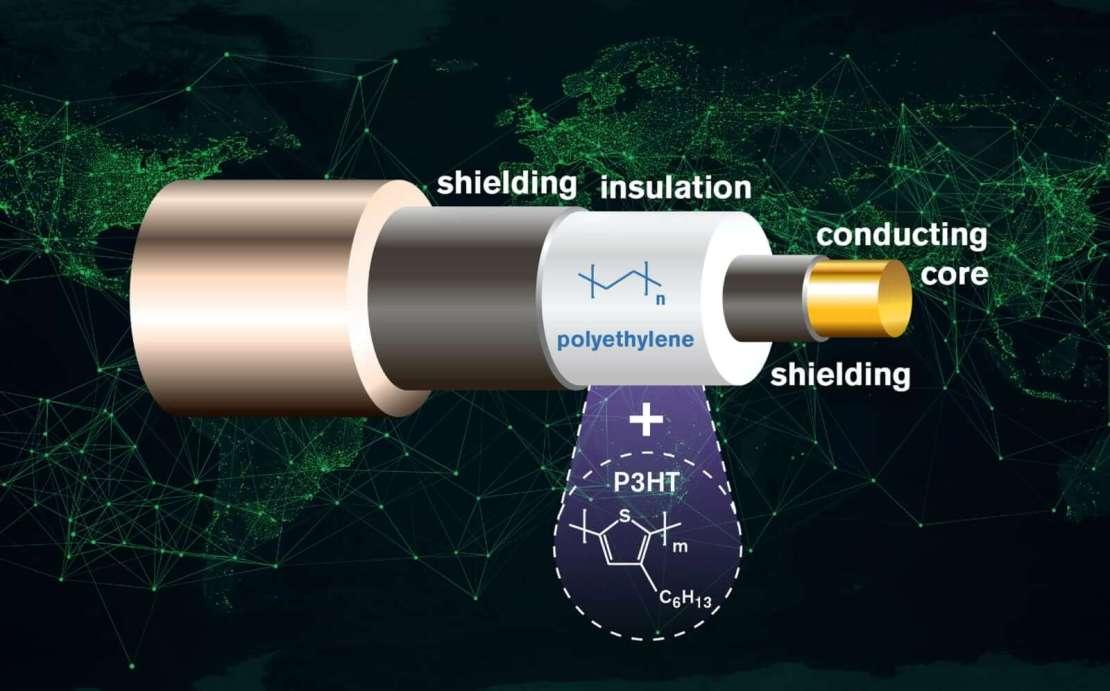 Schemat kabla zasilającego HVDC zawierającego w izolacji polimer P3HT