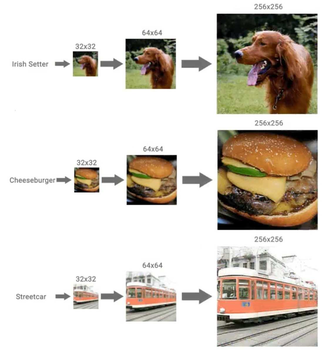 Algorytm ImageNet Google'a ulepszający zdjęcia