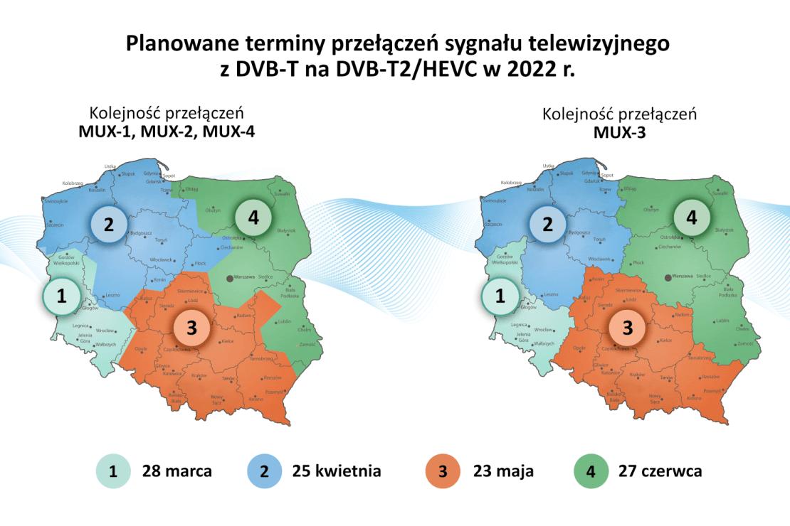 Etapy przełączeń na DVB-T2 w Polsce w 2021 roku
