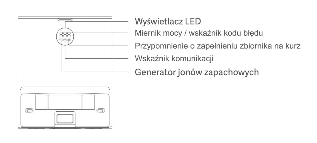 Oznaczenia na wyświetlaczu LED stacji dokującej ROIDMI Eve Plus