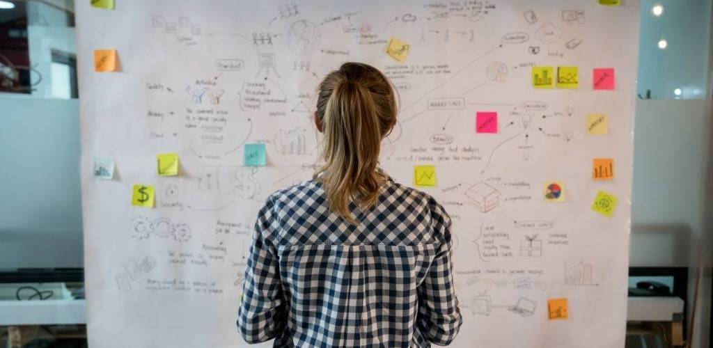 How to Craft a Successful Goto market plan for startups