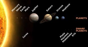 solar system planets information