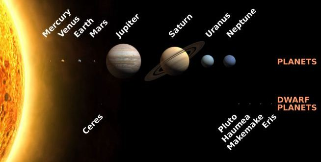 solar system planets information