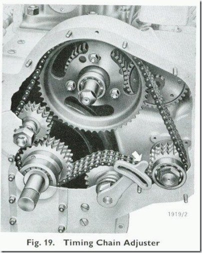 Fig 19 Timing Chain Adjuster