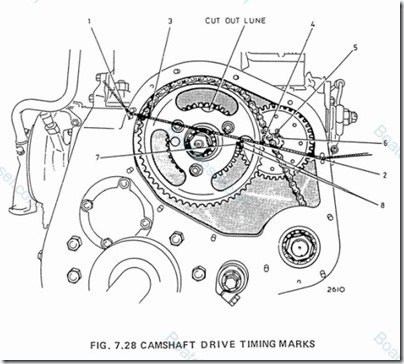 Fig 7.28 Camshaft Drive Timing Marks