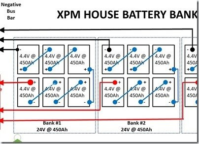 XPM 6P3S House Battery layout PARTIAL