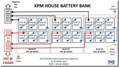 XPM 6P3S House Battery