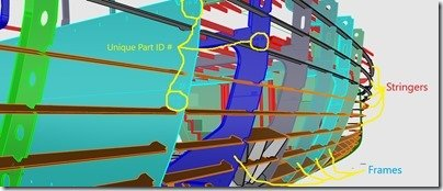 Hull structure details Annotated