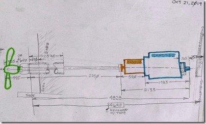 Nogva CPP my simple dim hand sketch