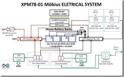 XPM Electrical System w 4 Batt Banks