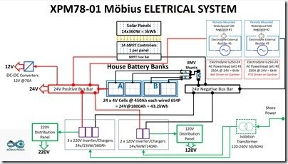 XPM Electrical System v5