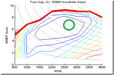 CPP fuel map from AA bulls eye