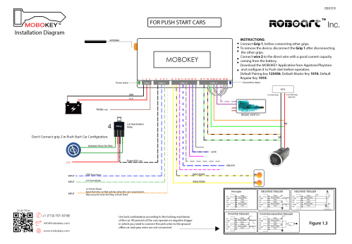 small resolution of how to install mobokey cam pro in push start button car mobokey home uncategorized wireless spy camera circuit diagram