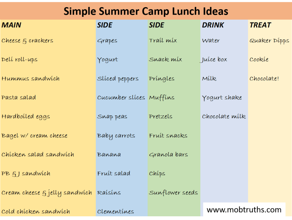 Summer camp lunches made simple