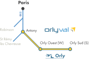 orlyval