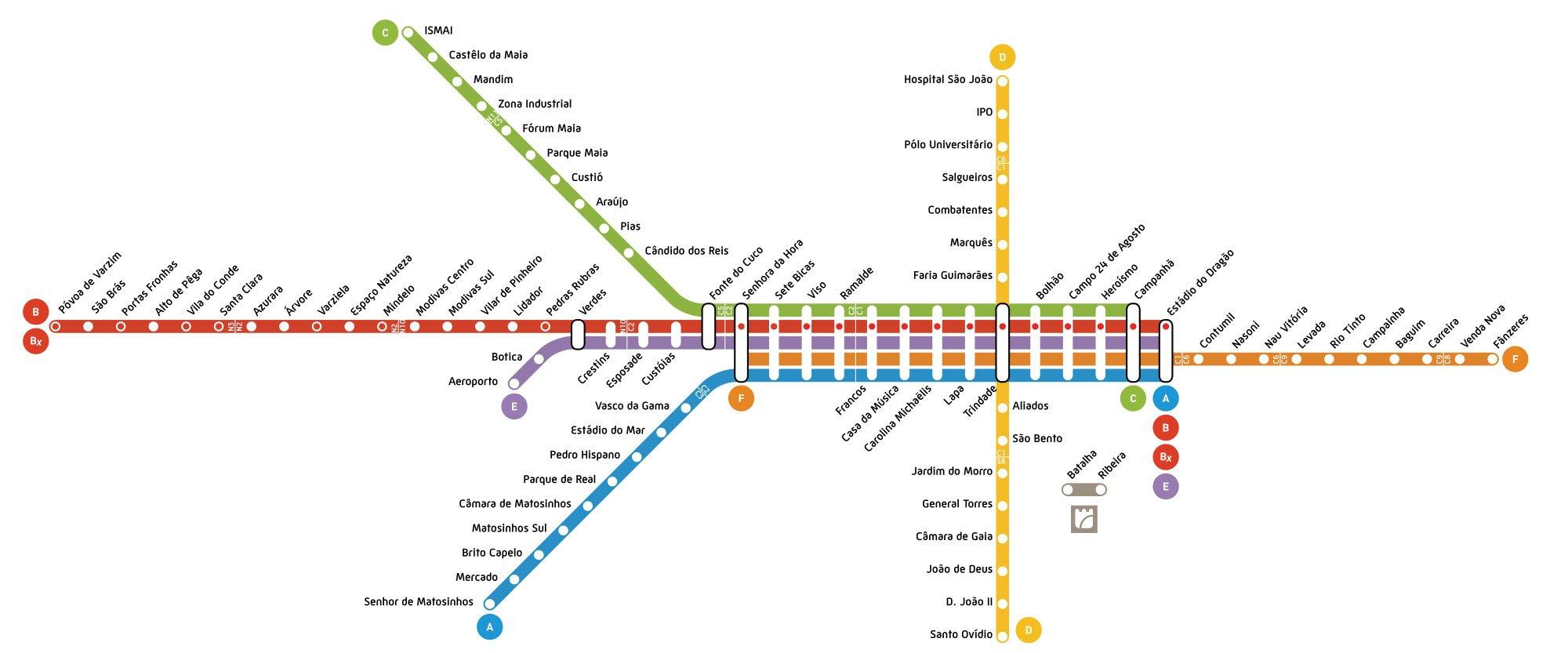 cómo llegar desde el aeropuerto de Oporto al centro en metro
