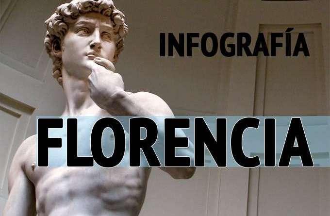 Guía de viaje a Florencia