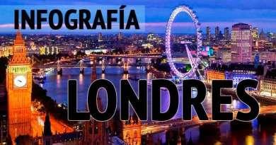 Guía de Viaje a Londres