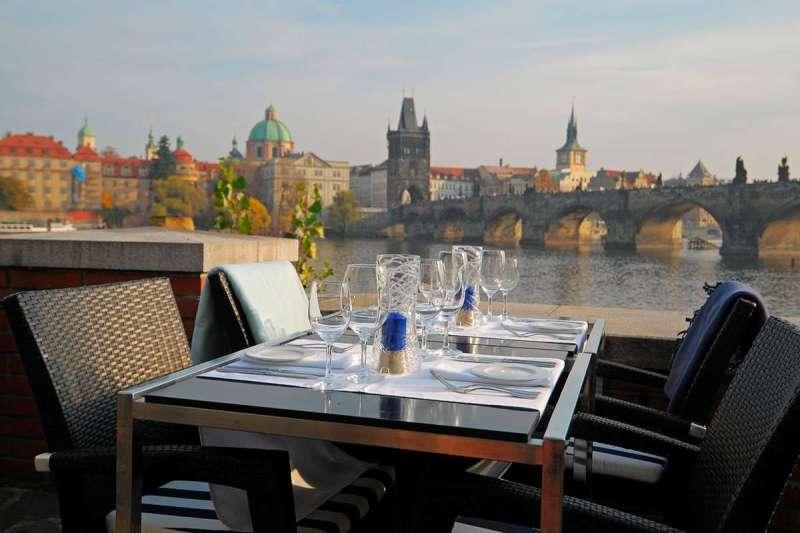 cuánto cuesta viajar a Praga
